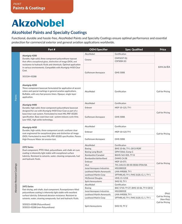 Image of the AkzoNobel portion of Hisco's paint catalog