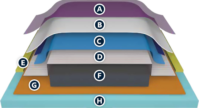 Image of a Typical Vacuum Layup